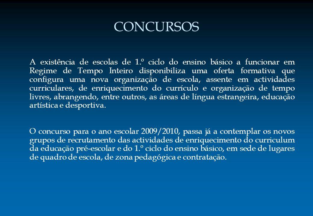EDUCAÇÃO PRÉ-ESCOLAR E 1.º CICLO DO ENSINO BÁSICO ÂMBITO GEOGRÁFICO DOS QZP C.ª DE LOBOS R.ª BRAVA PONTA DO SOL CALHETA S.