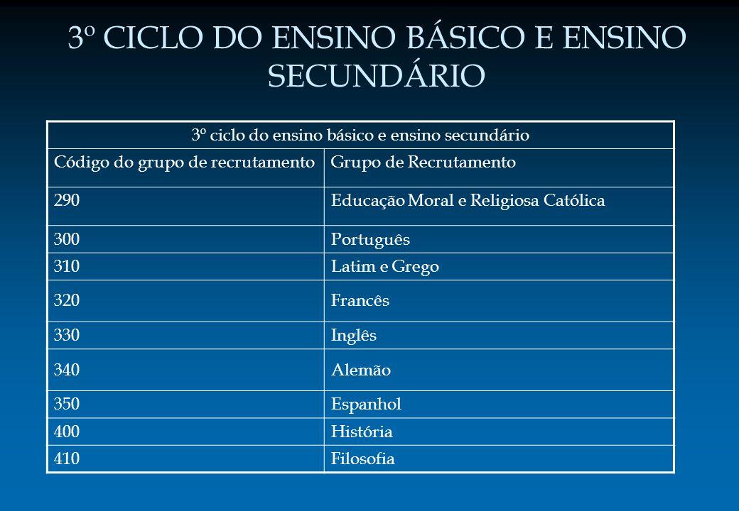 3º CICLO DO ENSINO BÁSICO E ENSINO SECUNDÁRIO 3º ciclo do ensino básico e ensino secundário Código do grupo de recrutamentoGrupo de Recrutamento 290Ed