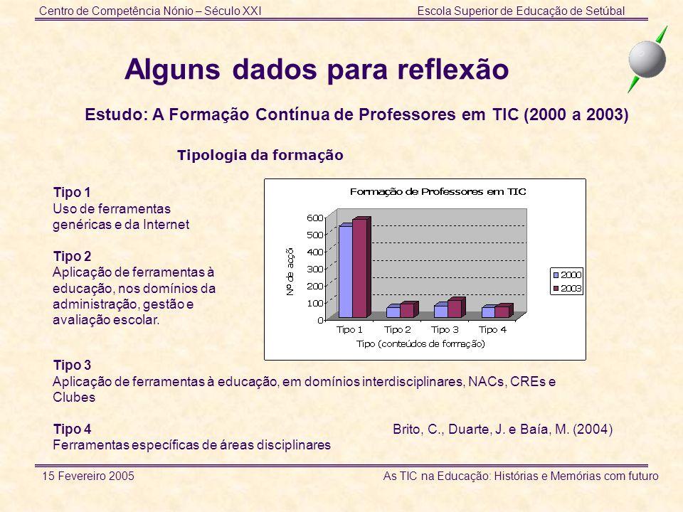 Centro de Competência Nónio – Século XXIEscola Superior de Educação de Setúbal 15 Fevereiro 2005 As TIC na Educação: Histórias e Memórias com futuro T