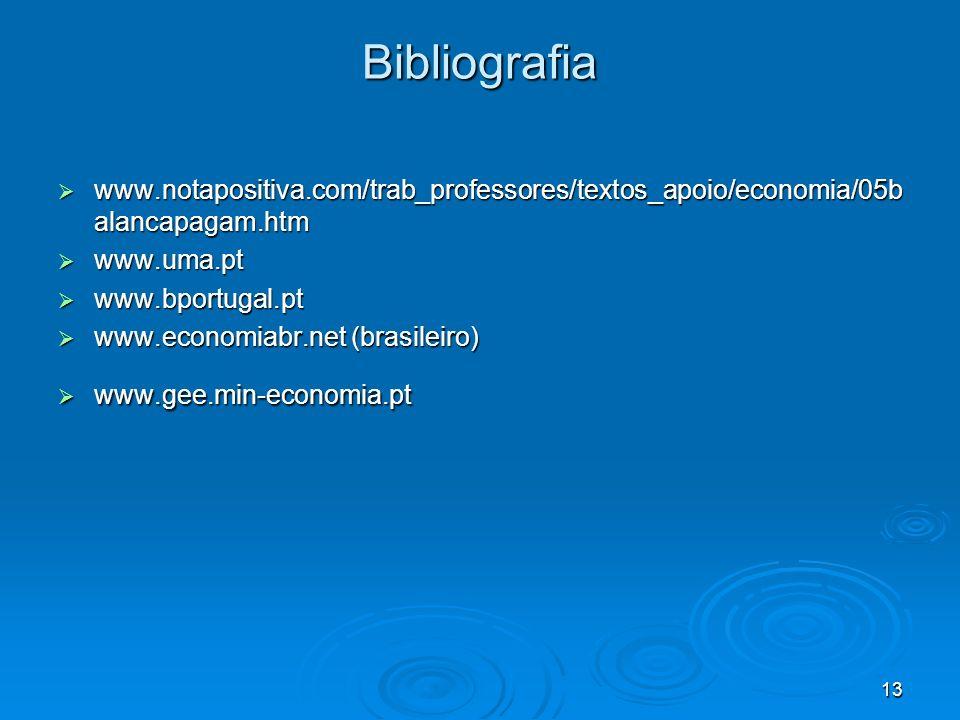 13 Bibliografia www.notapositiva.com/trab_professores/textos_apoio/economia/05b alancapagam.htm www.notapositiva.com/trab_professores/textos_apoio/eco