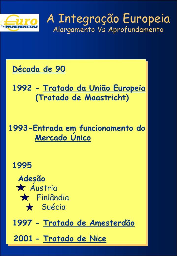 A Integração Europeia Alargamento Vs Aprofundamento Década de 90 1992 - Tratado da União Europeia (Tratado de Maastricht) Adesão Áustria Finlândia Sué