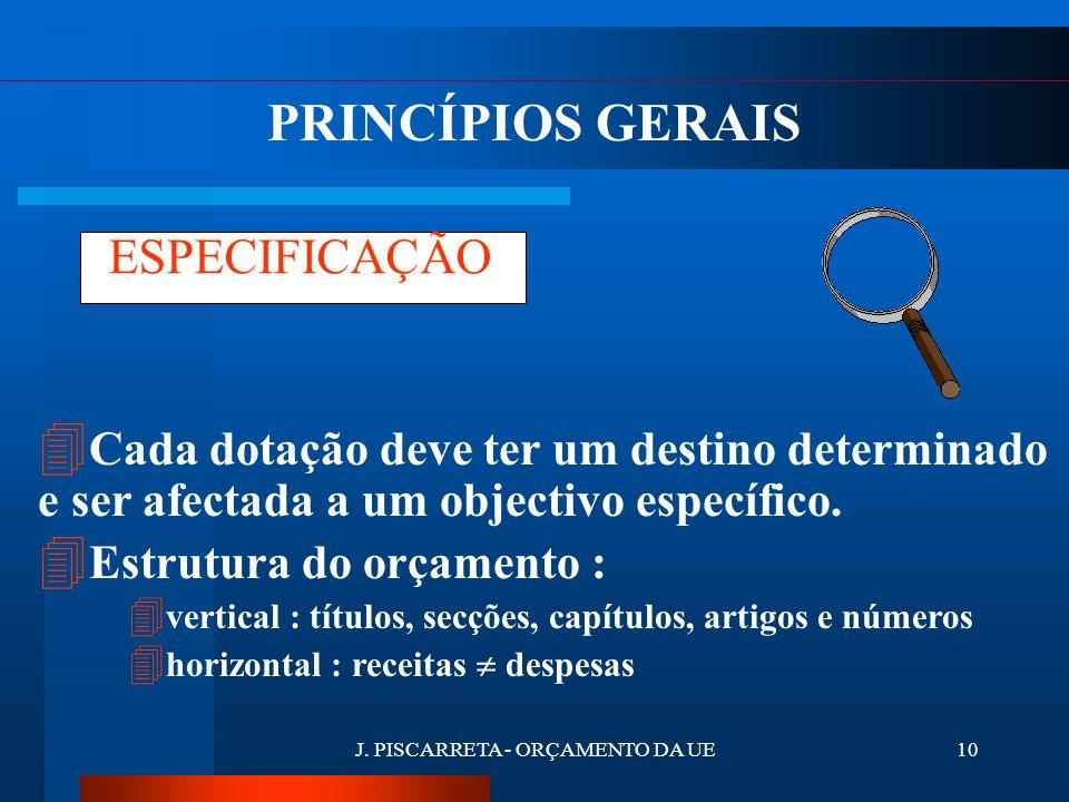 J. PISCARRETA - ORÇAMENTO DA UE9 ANUALIDADE 3Cada operação orçamental deve ser inserida num exercício anual, por forma a facilitar o controlo da activ