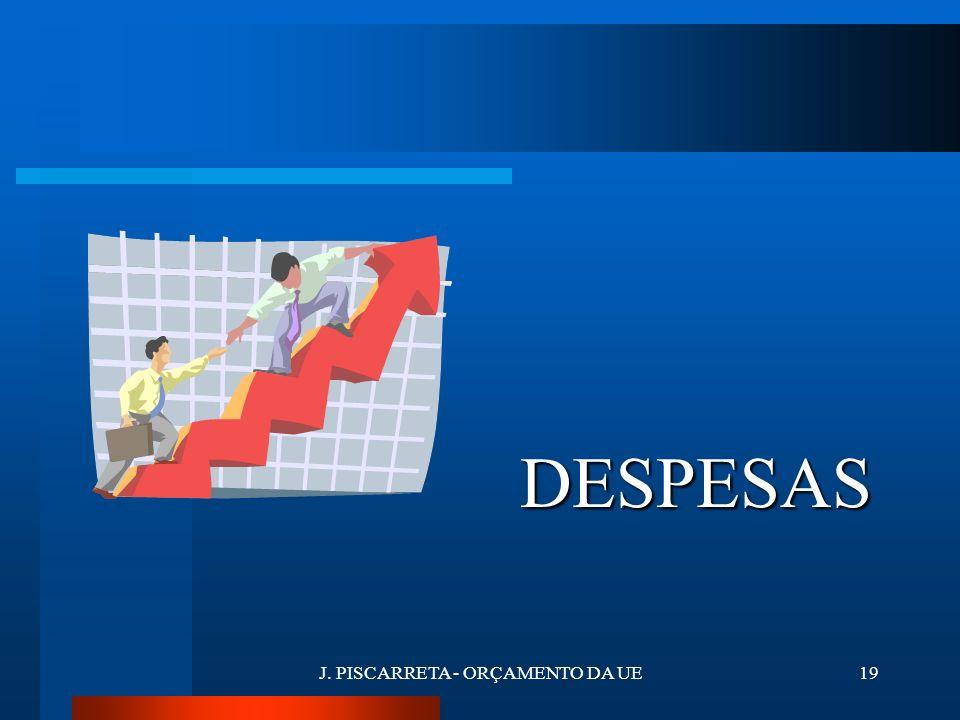 J. PISCARRETA - ORÇAMENTO DA UE18 O CONTROVERSO 4° RECURSO : CONTRIBUTO DOS ESTADOS MEMBROS 1.5% do orçamento 2003: +/- 1 427 milhões de euros