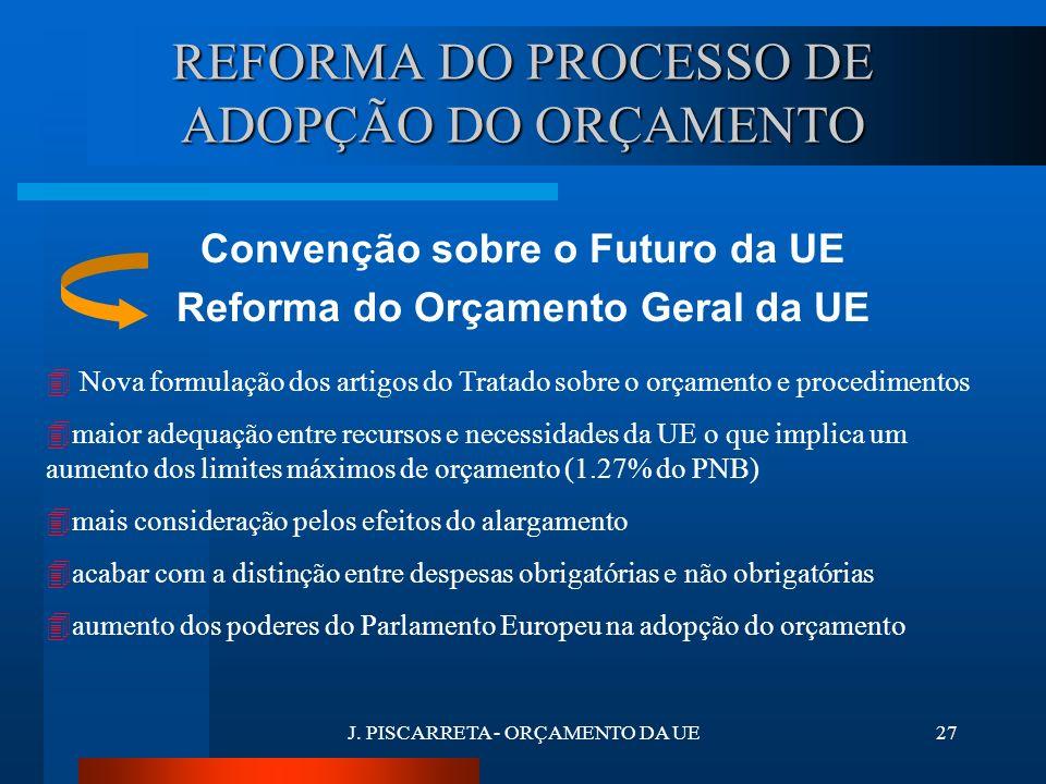 J. PISCARRETA - ORÇAMENTO DA UE26 CALENDÁRIO DO PROCESSO DE ADOPÇÃO DO ORÇAMENTO Jan.