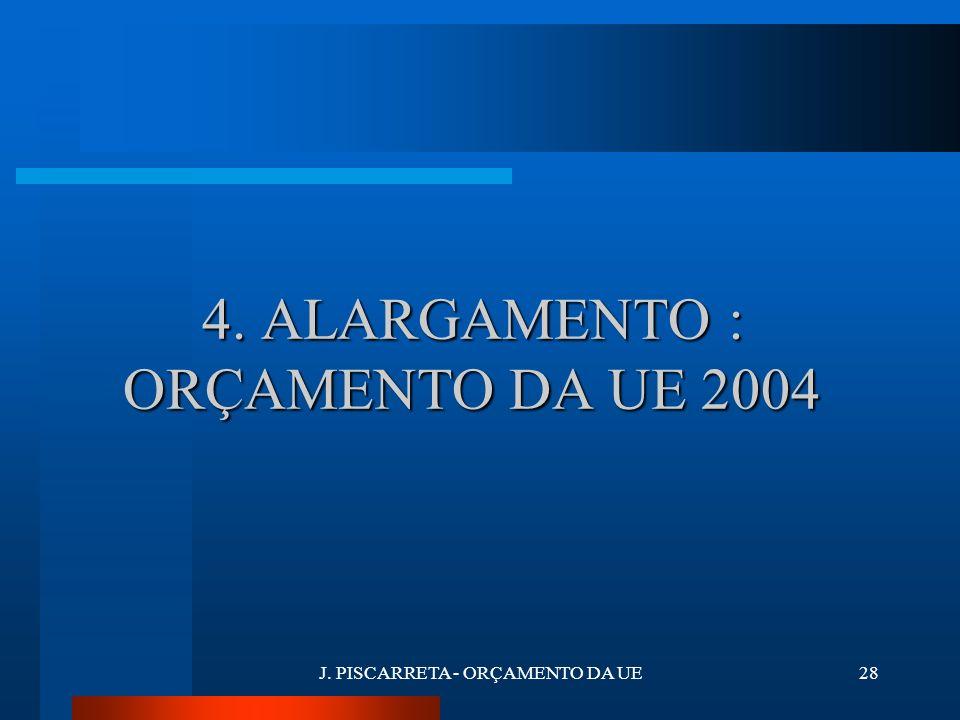 J. PISCARRETA - ORÇAMENTO DA UE27 REFORMA DO PROCESSO DE ADOPÇÃO DO ORÇAMENTO Convenção sobre o Futuro da UE Reforma do Orçamento Geral da UE 4 Nova f
