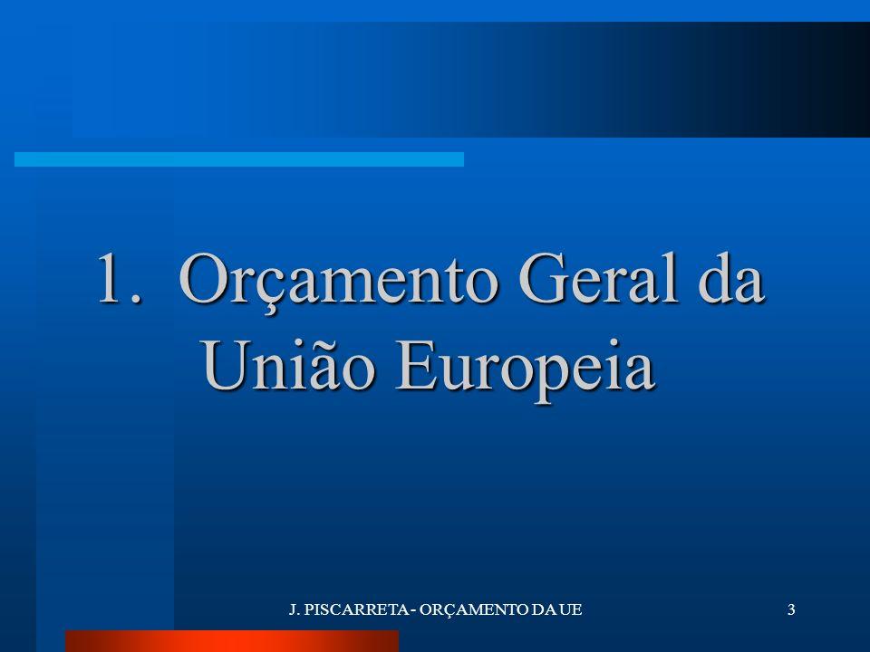 J. PISCARRETA - ORÇAMENTO DA UE2ÍNDICE ORÇAMENTO DA UE : DEFINIÇÕES ORÇAMENTO : ALGUNS VALORES PROCESSO LEGISLATIVO DE ADOPÇÃO ALARGAMENTO DA UE : ORÇ