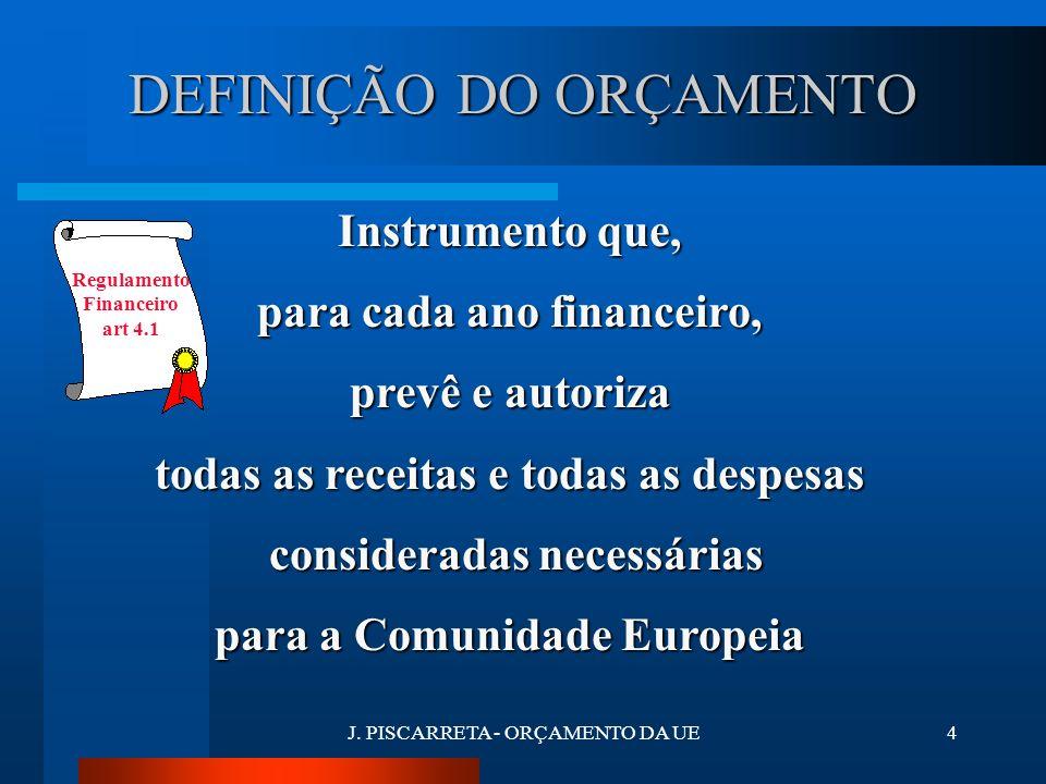 J. PISCARRETA - ORÇAMENTO DA UE3 1. Orçamento Geral da União Europeia