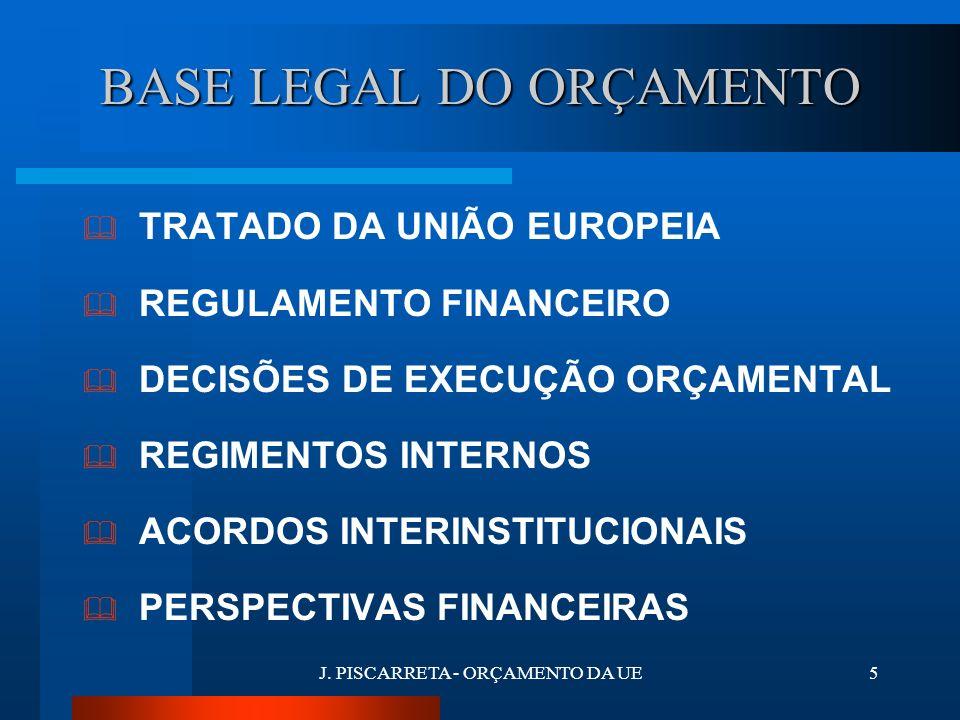 J. PISCARRETA - ORÇAMENTO DA UE4 DEFINIÇÃO DO ORÇAMENTO Instrumento que, para cada ano financeiro, prevê e autoriza todas as receitas e todas as despe