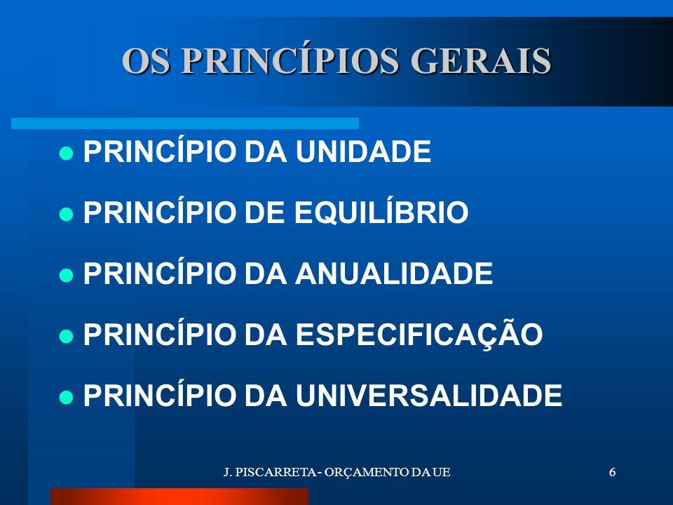J.PISCARRETA - ORÇAMENTO DA UE26 CALENDÁRIO DO PROCESSO DE ADOPÇÃO DO ORÇAMENTO Jan.