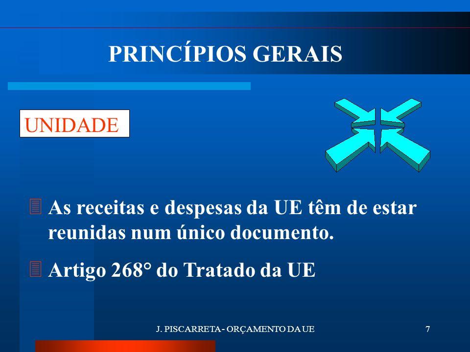 J. PISCARRETA - ORÇAMENTO DA UE6 OS PRINCÍPIOS GERAIS PRINCÍPIO DA UNIDADE PRINCÍPIO DE EQUILÍBRIO PRINCÍPIO DA ANUALIDADE PRINCÍPIO DA ESPECIFICAÇÃO