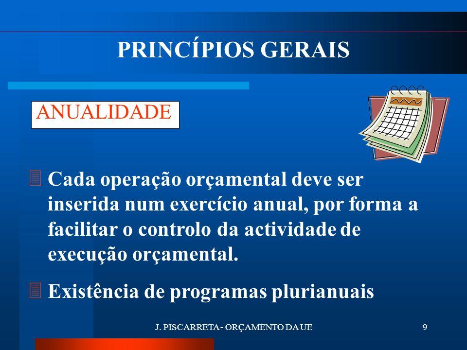 J. PISCARRETA - ORÇAMENTO DA UE8 EQUILÍBRIO 3Previsões de receitas devem ser iguais às dotações para pagamento desse exercício. 3Não se pode recorrer
