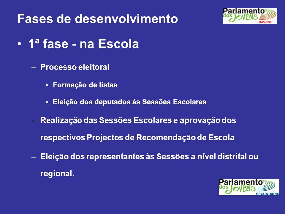 Fases de desenvolvimento 1ª fase - na Escola –Processo eleitoral Formação de listas Eleição dos deputados às Sessões Escolares –Realização das Sessões