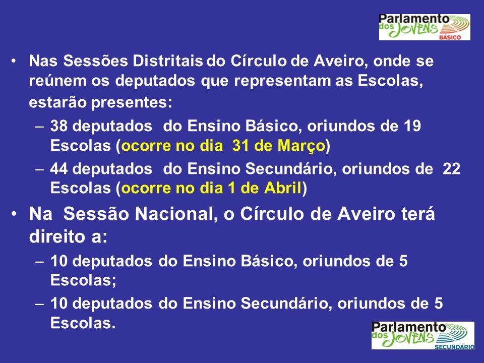 Nas Sessões Distritais do Círculo de Aveiro, onde se reúnem os deputados que representam as Escolas, estarão presentes: –38 deputados do Ensino Básico