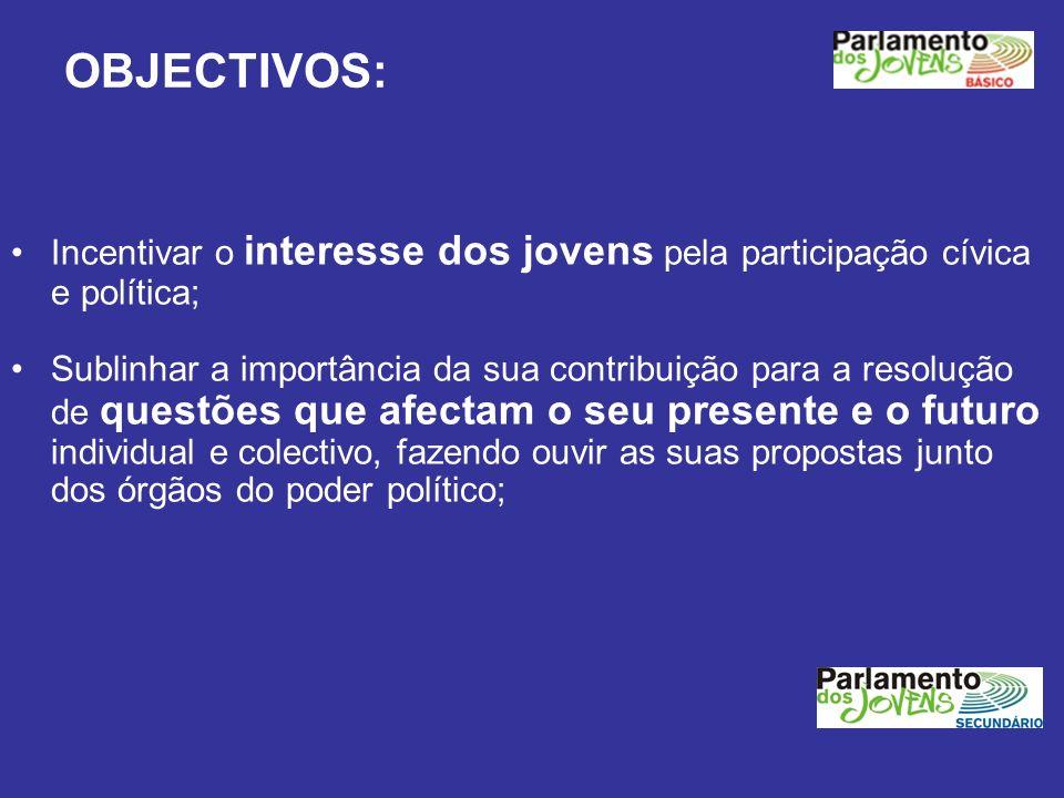 Incentivar o interesse dos jovens pela participação cívica e política; Sublinhar a importância da sua contribuição para a resolução de questões que af