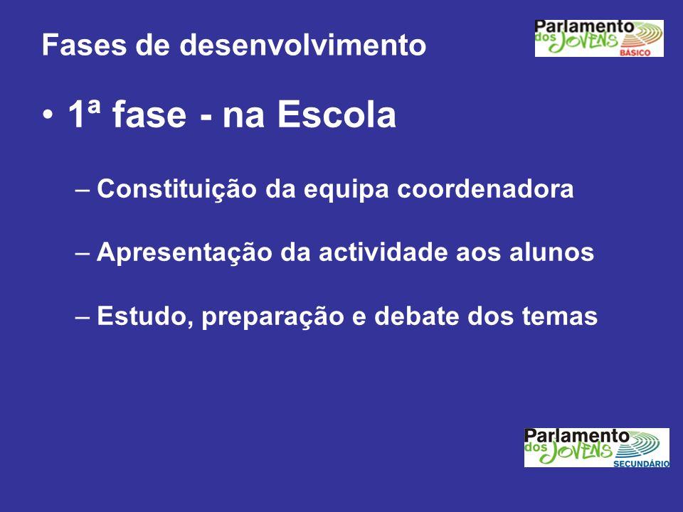 Fases de desenvolvimento 1ª fase - na Escola –Constituição da equipa coordenadora –Apresentação da actividade aos alunos –Estudo, preparação e debate