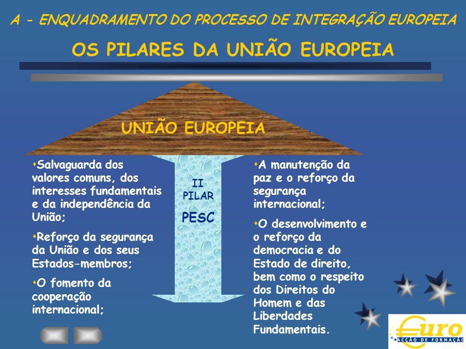 A - ENQUADRAMENTO DO PROCESSO DE INTEGRAÇÃO EUROPEIA OS PILARES DA UNIÃO EUROPEIA UNIÃO EUROPEIA sSalvaguarda dos valores comuns, dos interesses funda