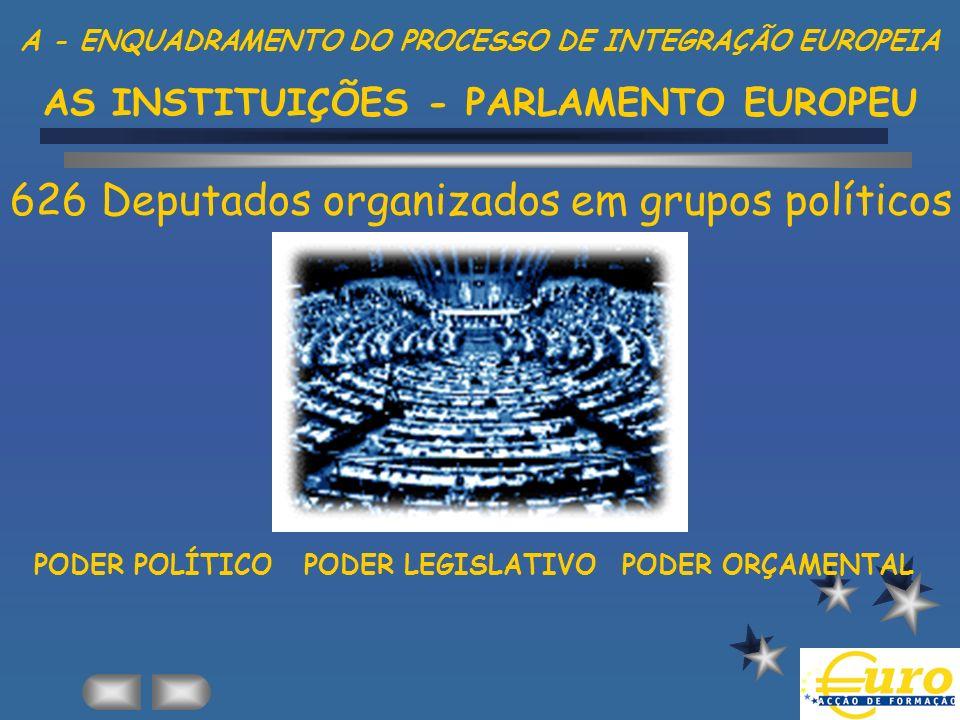 626 Deputados organizados em grupos políticos PODER POLÍTICO PODER LEGISLATIVO PODER ORÇAMENTAL A - ENQUADRAMENTO DO PROCESSO DE INTEGRAÇÃO EUROPEIA A