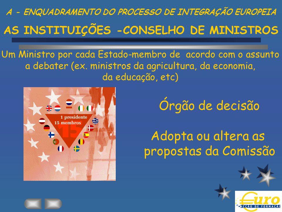 Órgão de decisão Adopta ou altera as propostas da Comissão Um Ministro por cada Estado-membro de acordo com o assunto a debater (ex. ministros da agri