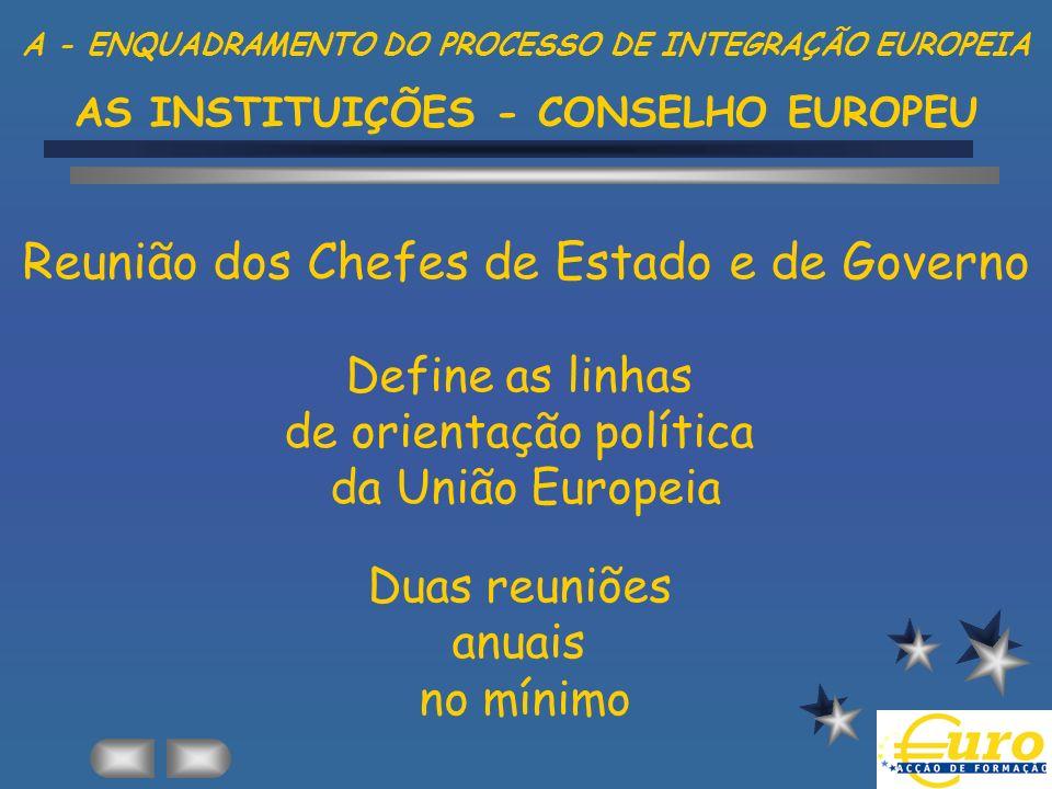 Reunião dos Chefes de Estado e de Governo Define as linhas de orientação política da União Europeia Duas reuniões anuais no mínimo A - ENQUADRAMENTO D