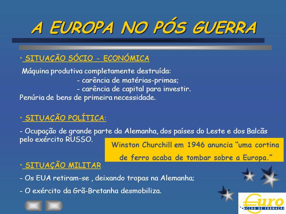 Direito de Iniciativa Poder Executivo Guardiã dos Tratados A - ENQUADRAMENTO DO PROCESSO DE INTEGRAÇÃO EUROPEIA AS INSTITUIÇÕES - COMISSÃO EUROPEIA