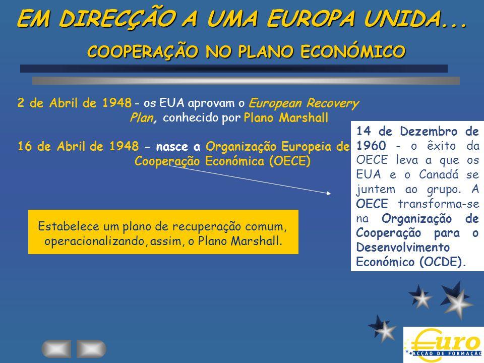 2 de Abril de 1948 - os EUA aprovam o European Recovery Plan, conhecido por Plano Marshall 16 de Abril de 1948 - nasce a Organização Europeia de Coope