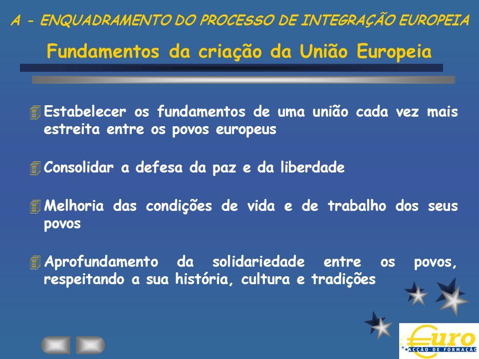 A - ENQUADRAMENTO DO PROCESSO DE INTEGRAÇÃO EUROPEIA Fundamentos da criação da União Europeia 4Estabelecer os fundamentos de uma união cada vez mais e
