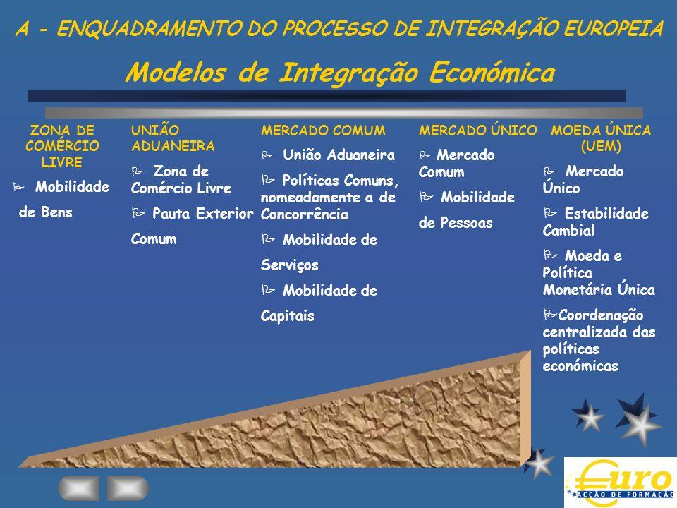 ZONA DE COMÉRCIO LIVRE P Mobilidade de Bens UNIÃO ADUANEIRA P Zona de Comércio Livre P Pauta Exterior Comum MERCADO COMUM P União Aduaneira P Política