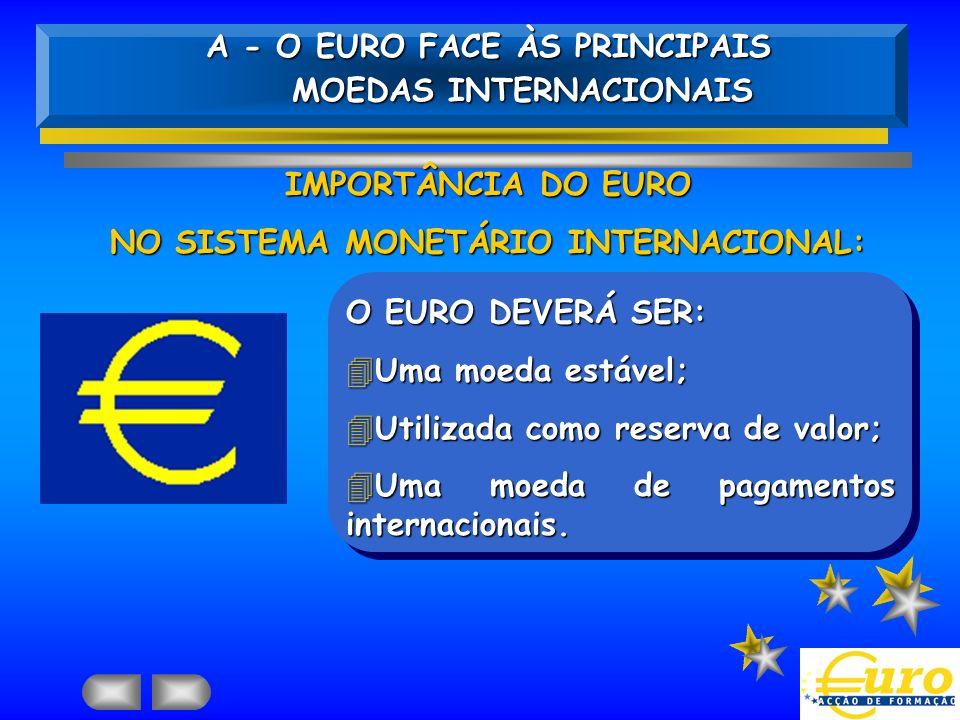 A - O EURO FACE ÀS PRINCIPAIS MOEDAS INTERNACIONAIS MOEDAS INTERNACIONAIS IMPORTÂNCIA DO EURO NO SISTEMA MONETÁRIO INTERNACIONAL: O EURO DEVERÁ SER: 4