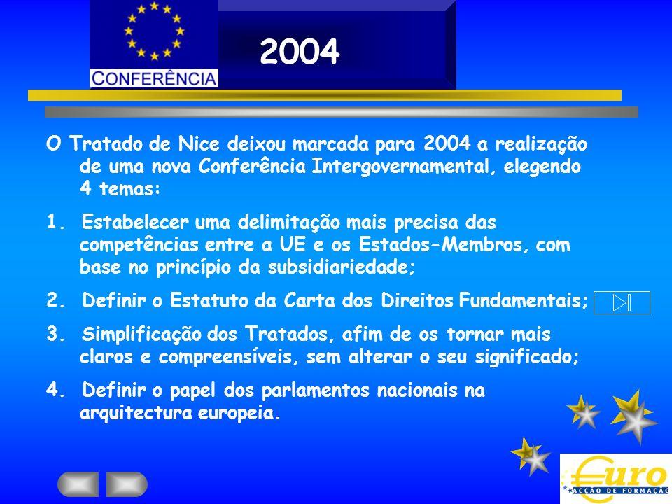 2004 O Tratado de Nice deixou marcada para 2004 a realização de uma nova Conferência Intergovernamental, elegendo 4 temas: 1. Estabelecer uma delimita