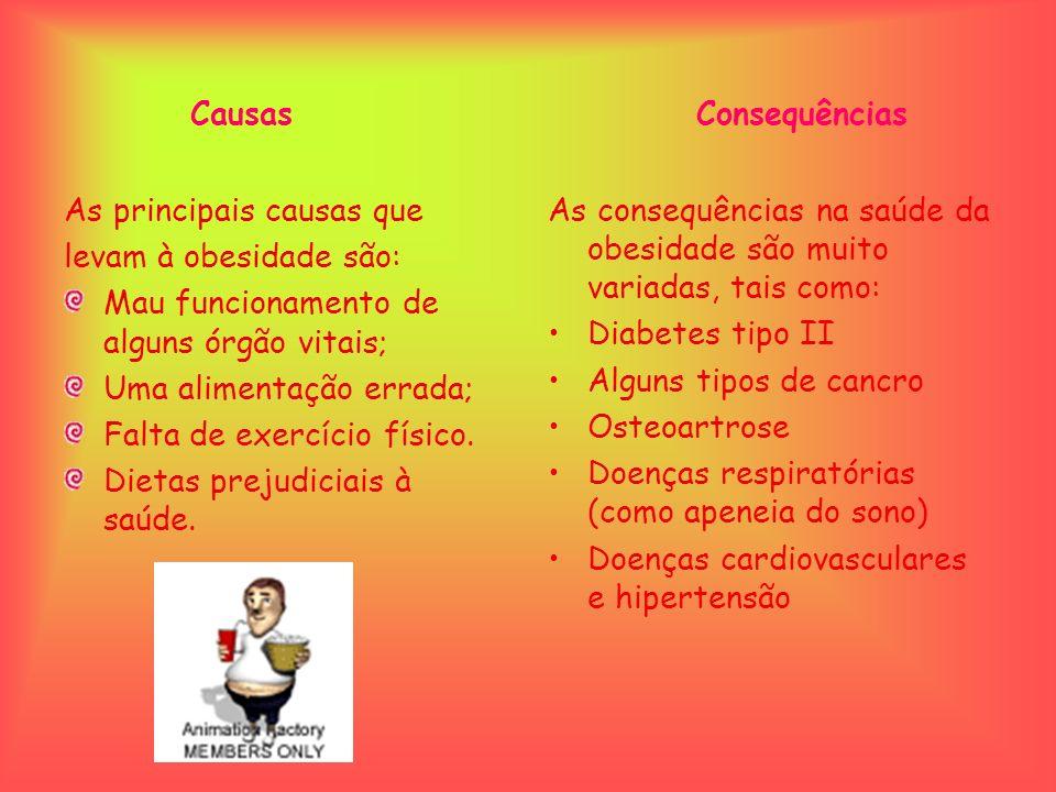 Tipos Existem dois tipos de distribuição de gordura.