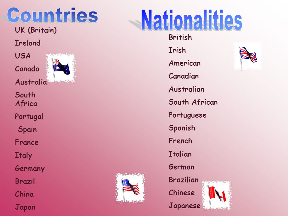 UK (Britain) Ireland USA Canada Australia South Africa Portugal Spain France Italy Germany Brazil China Japan British Irish American Canadian Australi