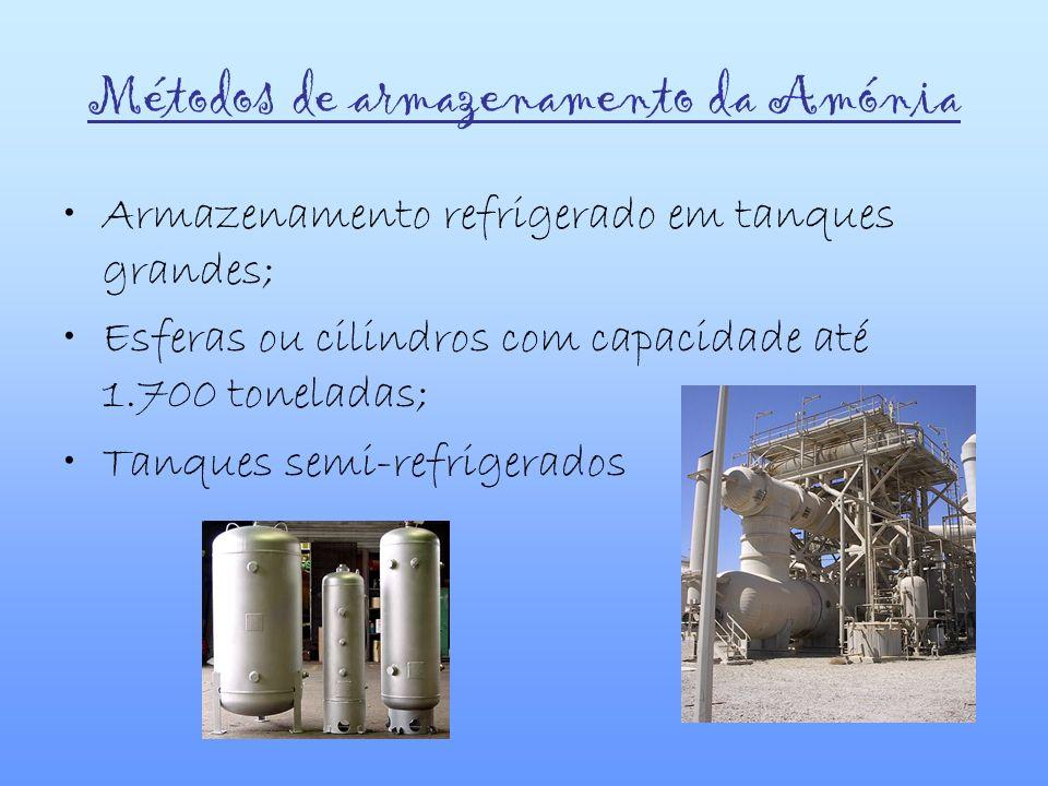 Métodos de armazenamento da Amónia Armazenamento refrigerado em tanques grandes; Esferas ou cilindros com capacidade até 1.700 toneladas; Tanques semi