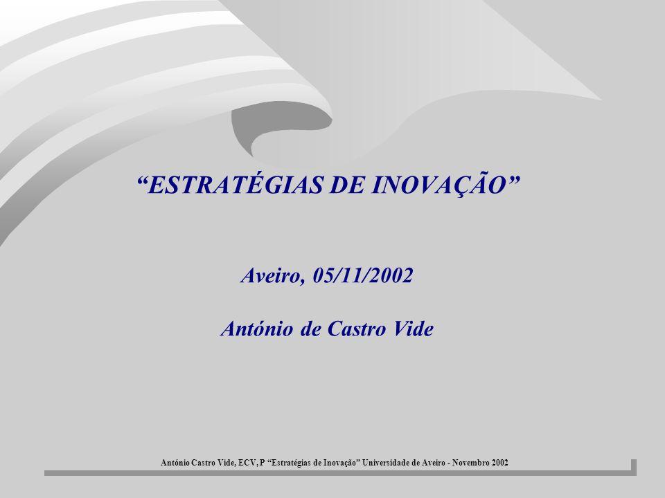 EIR-CENTRO - Participação no Programa Regional de Acções Inovadoras do FEDER 2000-2006 àTEMAS: àECONOMIA REGIONAL BASEADA NO CONHECIMENTO E NA INOVAÇÃO TECNOLÓGICA àeEUROPEREGIO: A SOCIEDADE DE INFORMAÇÃO AO SERVIÇO DO DESENVOLVIMENTO REGIONAL àIDENTIDADE REGIONAL E DESENVOLVIMENTO SUSTENTÁVEL àACÇÕES/PROJECTOS-PILOTO: àEM TODOS OS TEMAS E INSERIDOS NOS VECTORES DE DESENVOLVIMENTO ESTRATÉGICO António Castro Vide, ECV, P Estratégias de Inovação Universidade de Aveiro - Novembro 2002