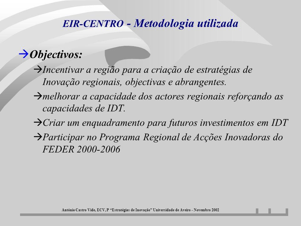 EIR-CENTRO - Metodologia utilizada àObjectivos: àIncentivar a região para a criação de estratégias de Inovação regionais, objectivas e abrangentes. àm