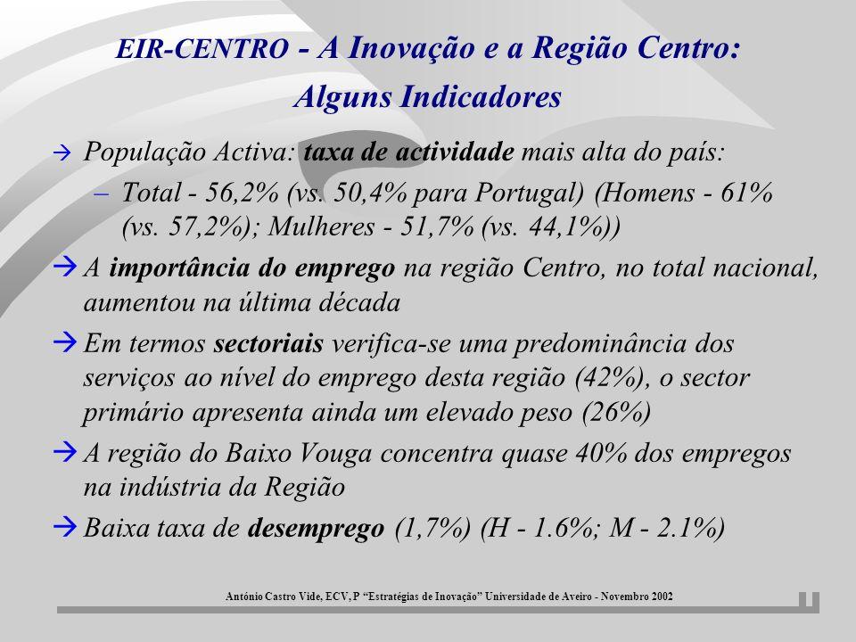 EIR-CENTRO - A Inovação e a Região Centro: Alguns Indicadores à População Activa: taxa de actividade mais alta do país: –Total - 56,2% (vs. 50,4% para