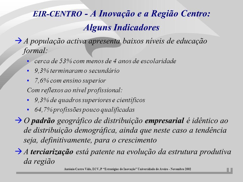 EIR-CENTRO - A Inovação e a Região Centro: Alguns Indicadores àA população activa apresenta baixos níveis de educação formal: cerca de 53% com menos d