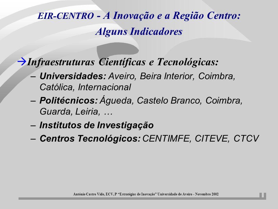EIR-CENTRO - A Inovação e a Região Centro: Alguns Indicadores àInfraestruturas Científicas e Tecnológicas: –Universidades: Aveiro, Beira Interior, Coi
