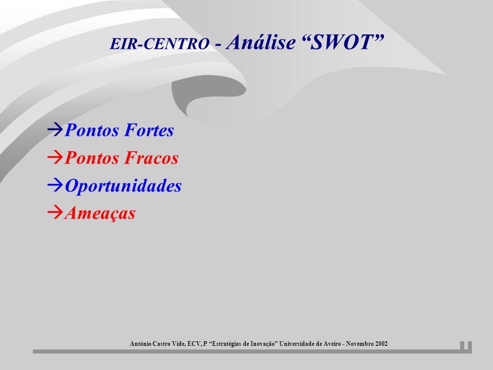 EIR-CENTRO - Análise SWOT António Castro Vide, ECV, P Estratégias de Inovação Universidade de Aveiro - Novembro 2002 CONTRIBUTOS PARA UMA ESTRATÉGIA D