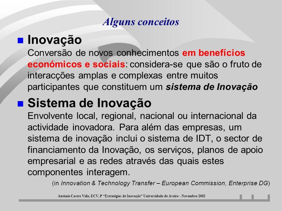 Alguns conceitos n «Modelo linear» de Inovação Uma visão da inovação simplificada (e amplamente desacreditada): simples transferências de tecnologias do sector de IDT para a industria: actualmente substituído pelo «modelo sistémico» de Inovação n «Modelo sistémico» de Inovação A Inovação depende de interacções complexas e continuas entre muitas pessoas, organismos e factores envolventes: a investigação e o desenvolvimento não são a fonte da Inovação, mas sim um entre outros elementos essenciais (in Innovation & Technology Transfer – European Commission, Enterprise DG) António Castro Vide, ECV, P Estratégias de Inovação Universidade de Aveiro - Novembro 2002