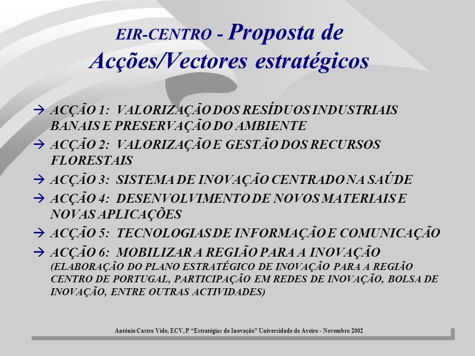 EIR-CENTRO - Proposta de Acções/Vectores estratégicos àACÇÃO 1: VALORIZAÇÃO DOS RESÍDUOS INDUSTRIAIS BANAIS E PRESERVAÇÃO DO AMBIENTE àACÇÃO 2: VALORI