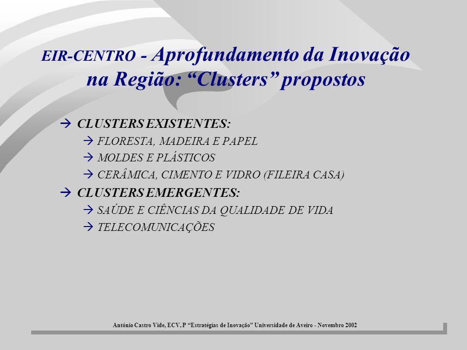 EIR-CENTRO - Aprofundamento da Inovação na Região: Clusters propostos àCLUSTERS EXISTENTES: àFLORESTA, MADEIRA E PAPEL àMOLDES E PLÁSTICOS àCERÂMICA,