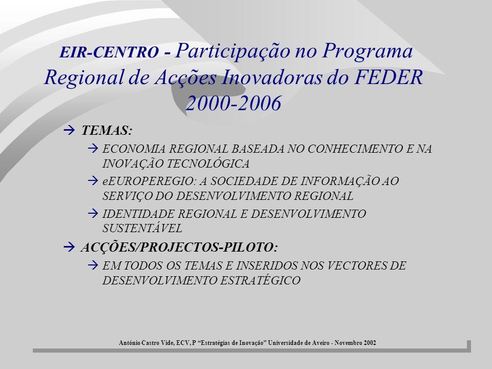 EIR-CENTRO - Participação no Programa Regional de Acções Inovadoras do FEDER 2000-2006 àTEMAS: àECONOMIA REGIONAL BASEADA NO CONHECIMENTO E NA INOVAÇÃ