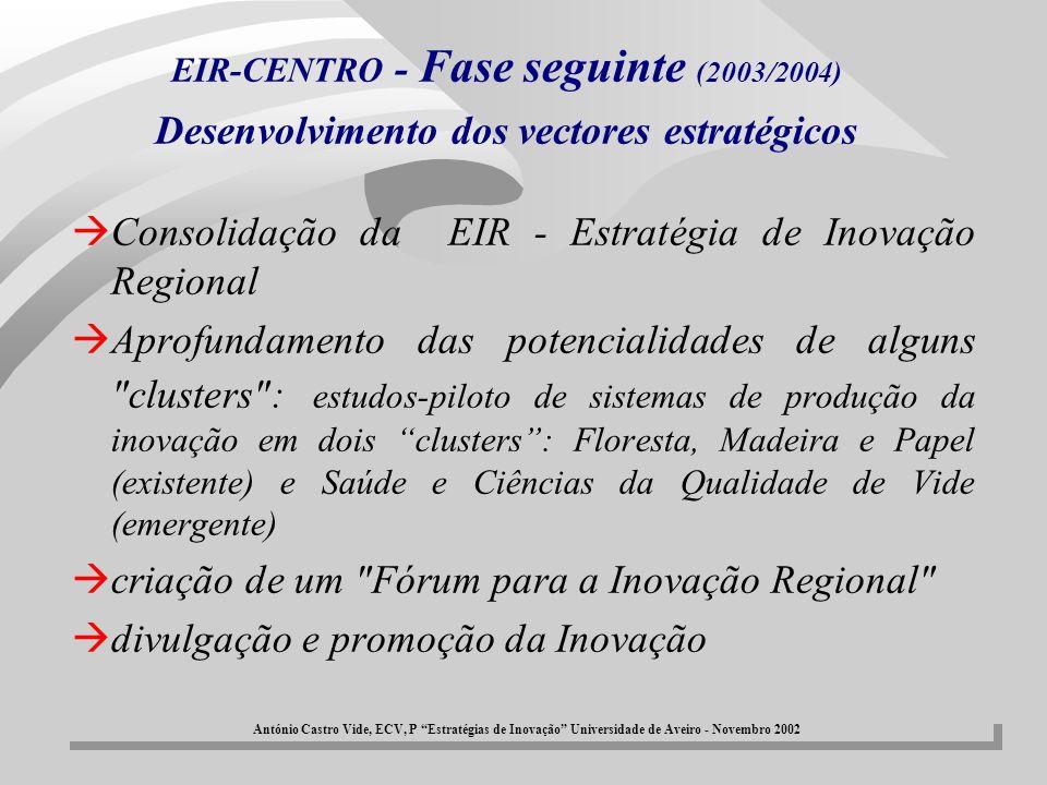 EIR-CENTRO - Fase seguinte (2003/2004) Desenvolvimento dos vectores estratégicos àConsolidação da EIR - Estratégia de Inovação Regional àAprofundament