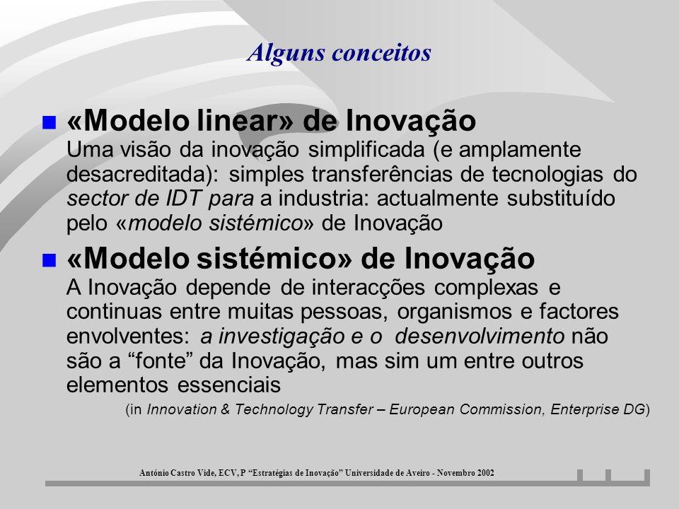Alguns conceitos n «Modelo linear» de Inovação Uma visão da inovação simplificada (e amplamente desacreditada): simples transferências de tecnologias