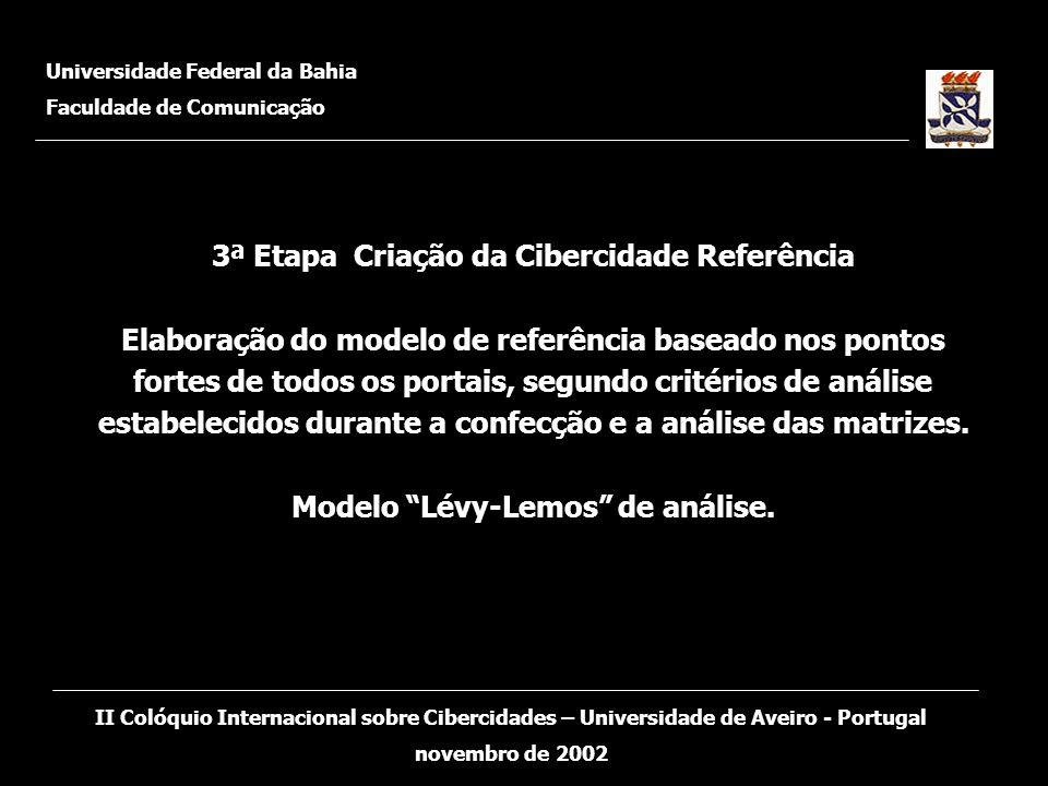3ª Etapa Criação da Cibercidade Referência Elaboração do modelo de referência baseado nos pontos fortes de todos os portais, segundo critérios de anál
