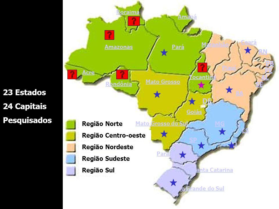 Região Norte Região Centro-oeste Região Nordeste Região Sudeste Região Sul Amazonas Acre Rondônia Roraima Pará Amapá DF Mato Grosso Mato Grosso do Sul