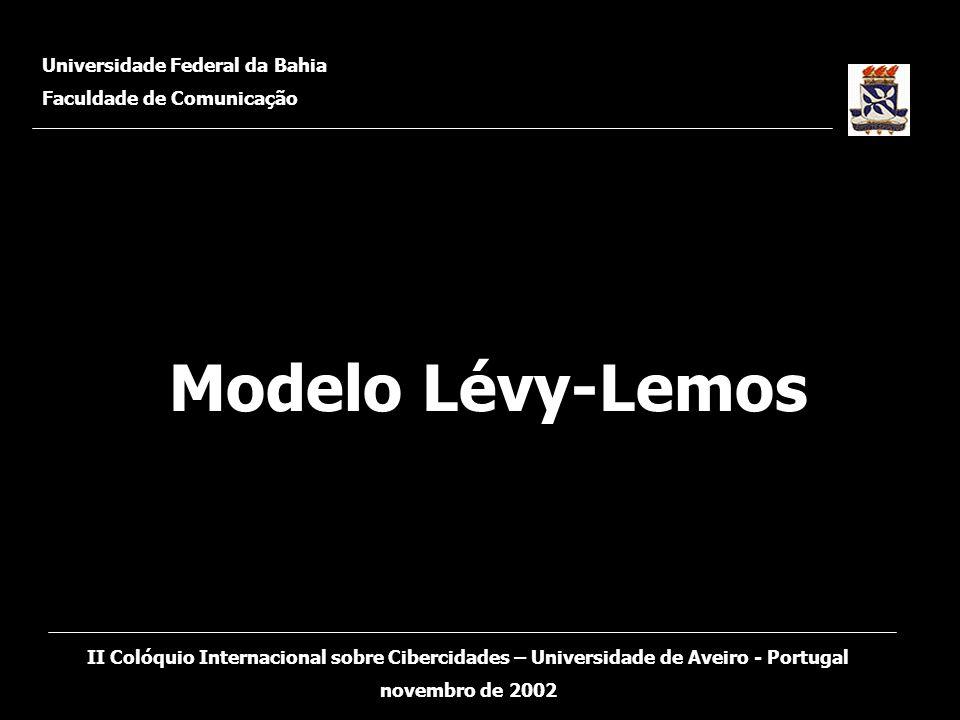 Modelo Lévy-Lemos Universidade Federal da Bahia Faculdade de Comunicação II Colóquio Internacional sobre Cibercidades – Universidade de Aveiro - Portu