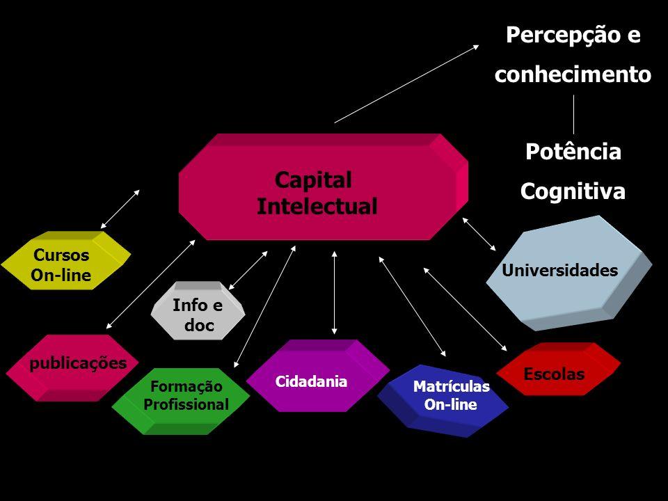 Cidadania Formação Profissional publicações Matrículas On-line Escolas Cursos On-line Universidades Info e doc Percepção e conhecimento Potência Cogni