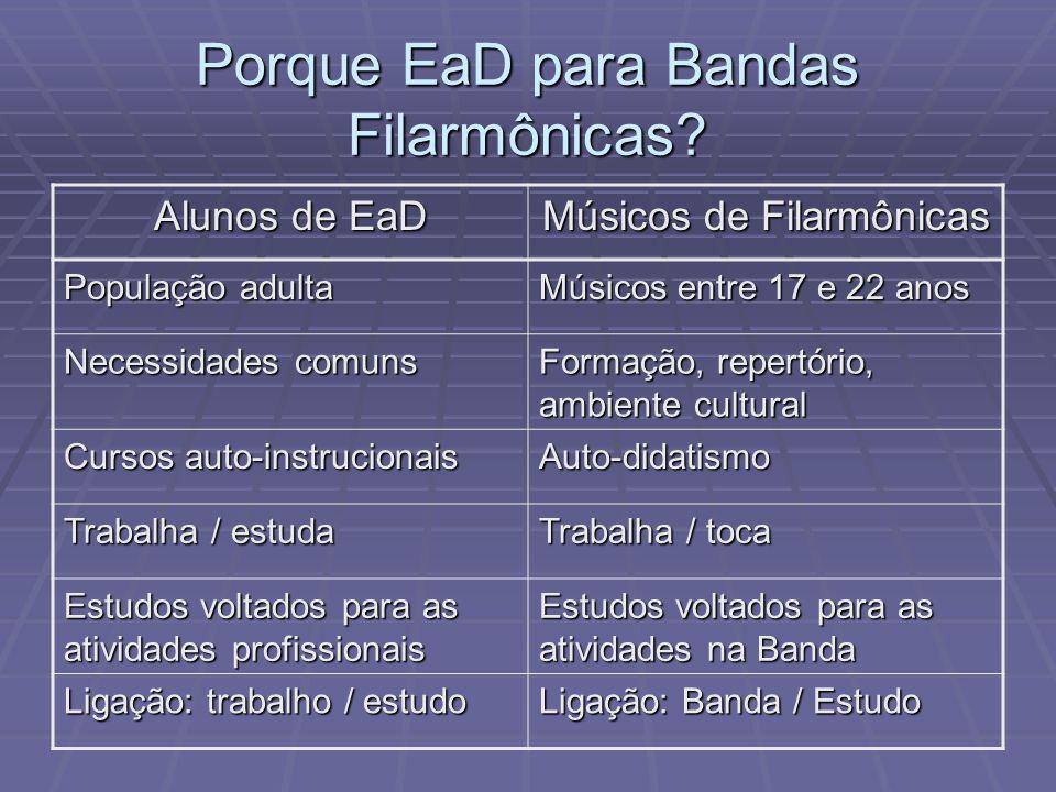 Porque EaD para Bandas Filarmônicas? Alunos de EaD Músicos de Filarmônicas População adulta Músicos entre 17 e 22 anos Necessidades comuns Formação, r