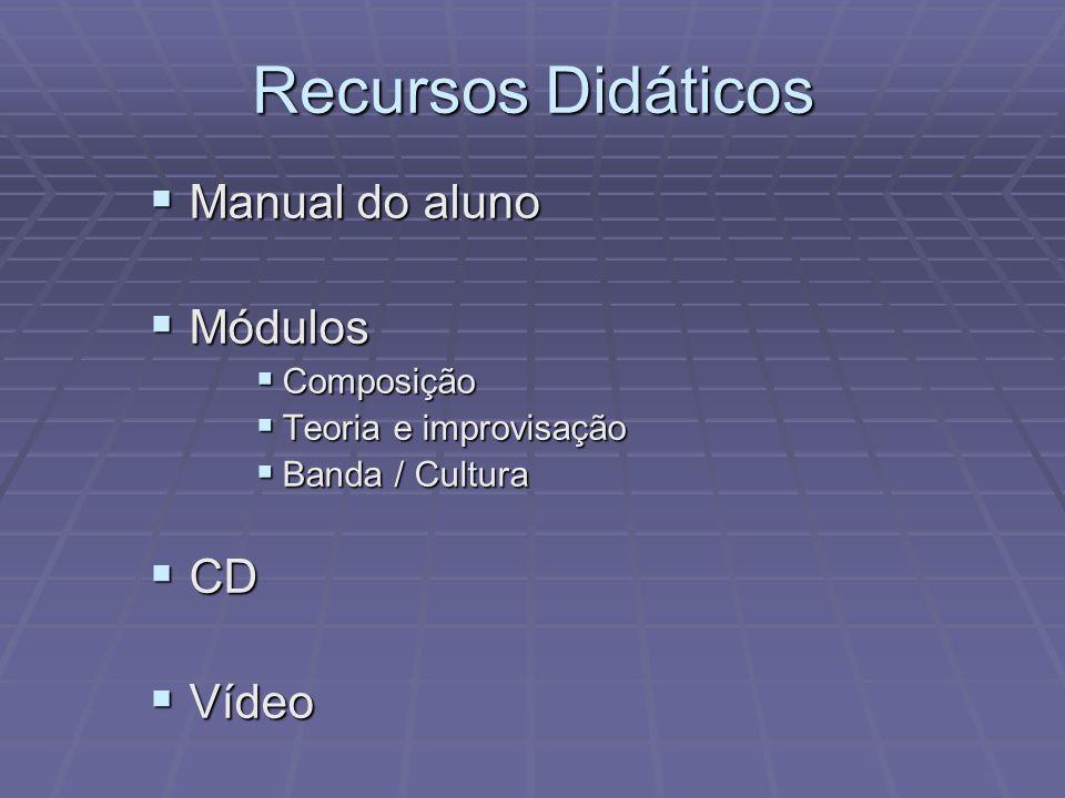 Recursos Didáticos Manual do aluno Manual do aluno Módulos Módulos Composição Composição Teoria e improvisação Teoria e improvisação Banda / Cultura B